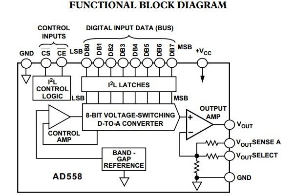 电路 电路图 电子 原理图 602_402